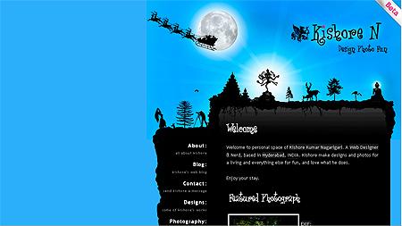 Kishore N's Portfolio